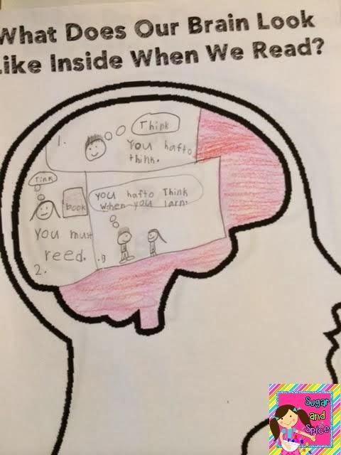 happy brain works