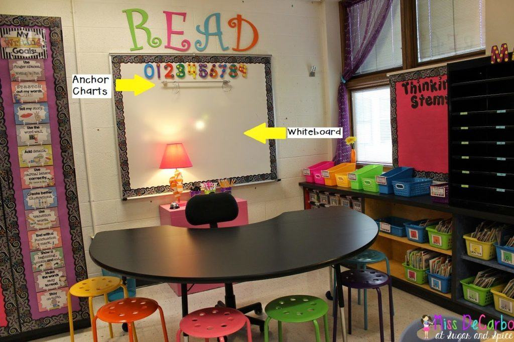 Classroom Design And Organization Ideas ~ Tips for small group organization bright ideas link up