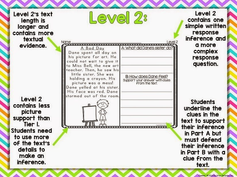 Differentiated Instruction for Making Inferences! - Miss DeCarbo
