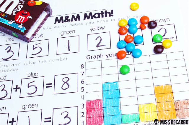 m&m math activity: This post contains a BIG collection of fun and engaging activities, lessons, and ideas for the first week of school! - by Miss DeCarbo