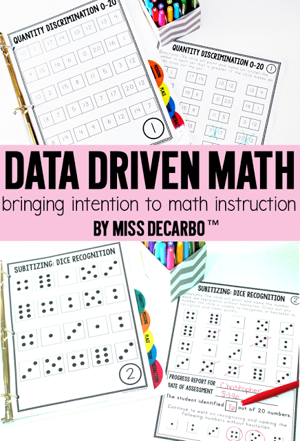 Using Data to Drive Math Instruction - Easy Organization and Assessments