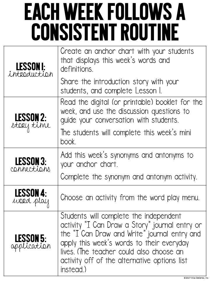 A first grade weekly routine for the vocabulary curriculum by Miss DeCarbo!