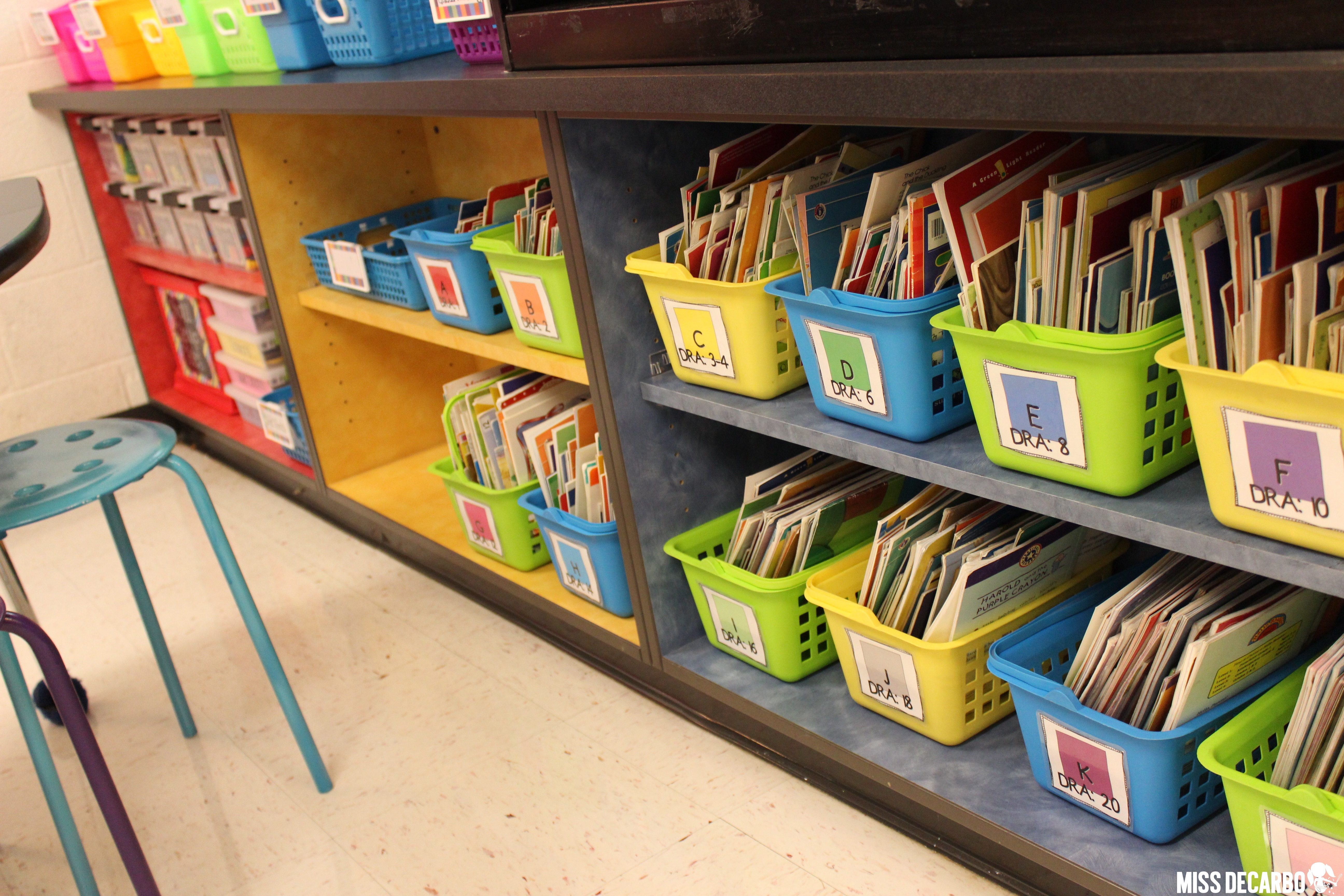 Here's a picture of the leveled library section of my classroom. Check out why I stopped using traditional reading logs in my classroom, and learn how I renovated the reading log to make it intentional for comprehension and nightly reading.