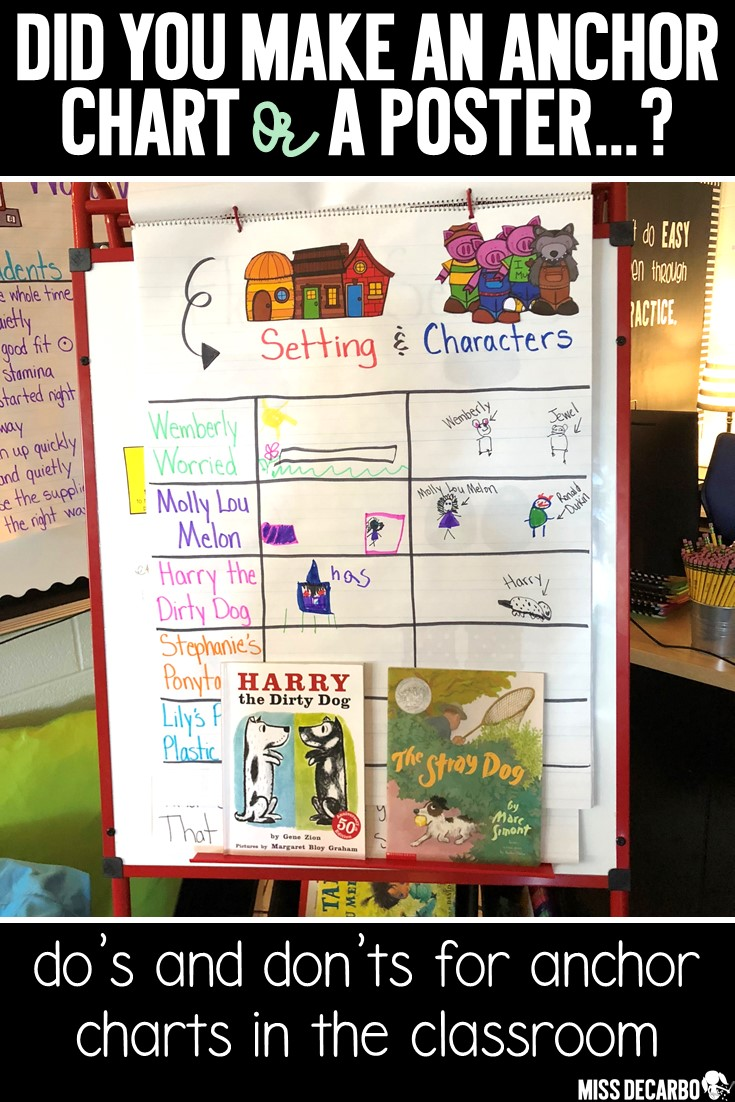 Learn about what an anchor chart is, what it is not, how to make your anchor charts highly effective, and get FREE anchor chart resources to use in your classroom!