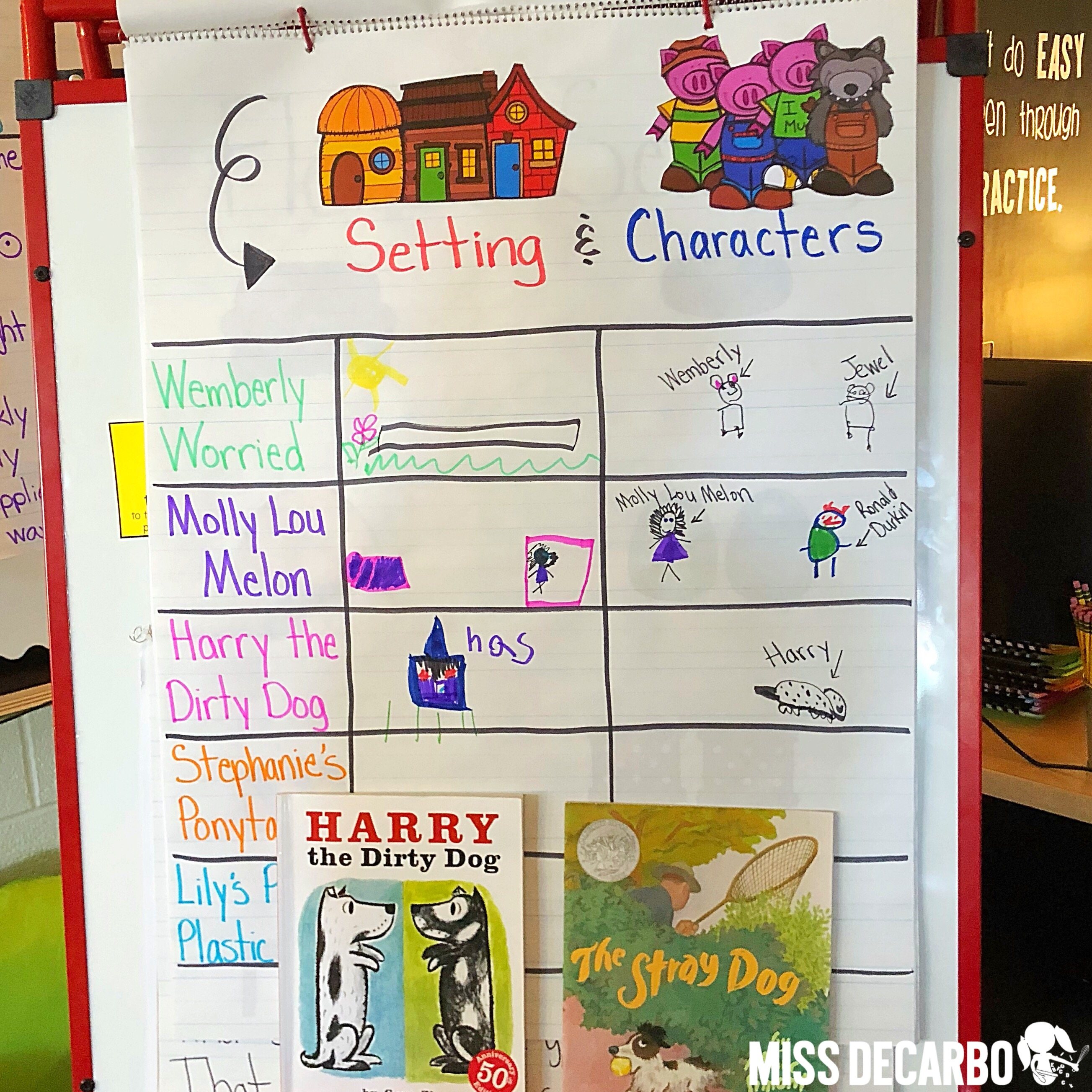 How Much Does E News Anchors Make: Setting And Character Anchor Chart