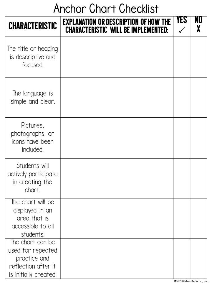 anchor chart checklist
