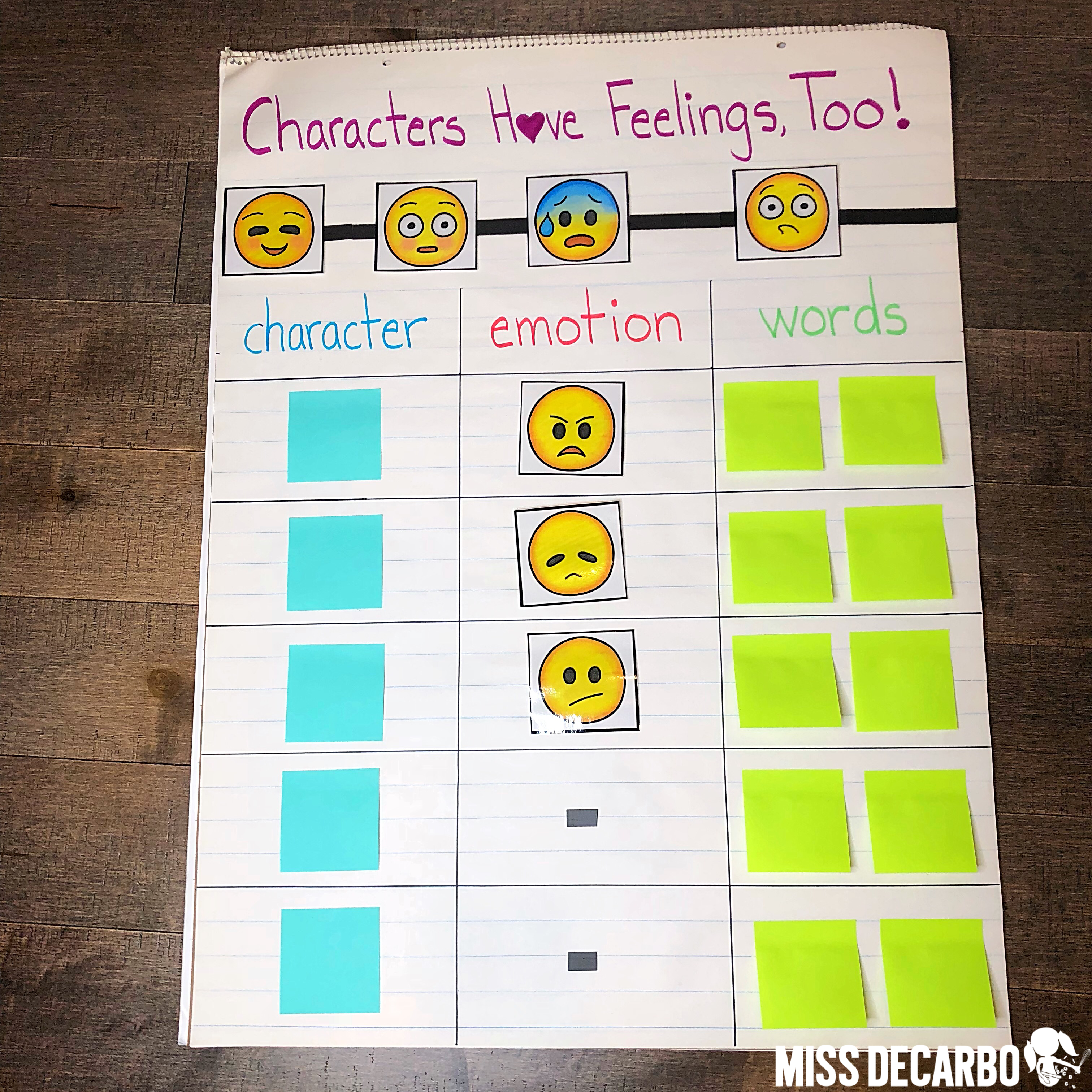 character emotions interactive anchor chart