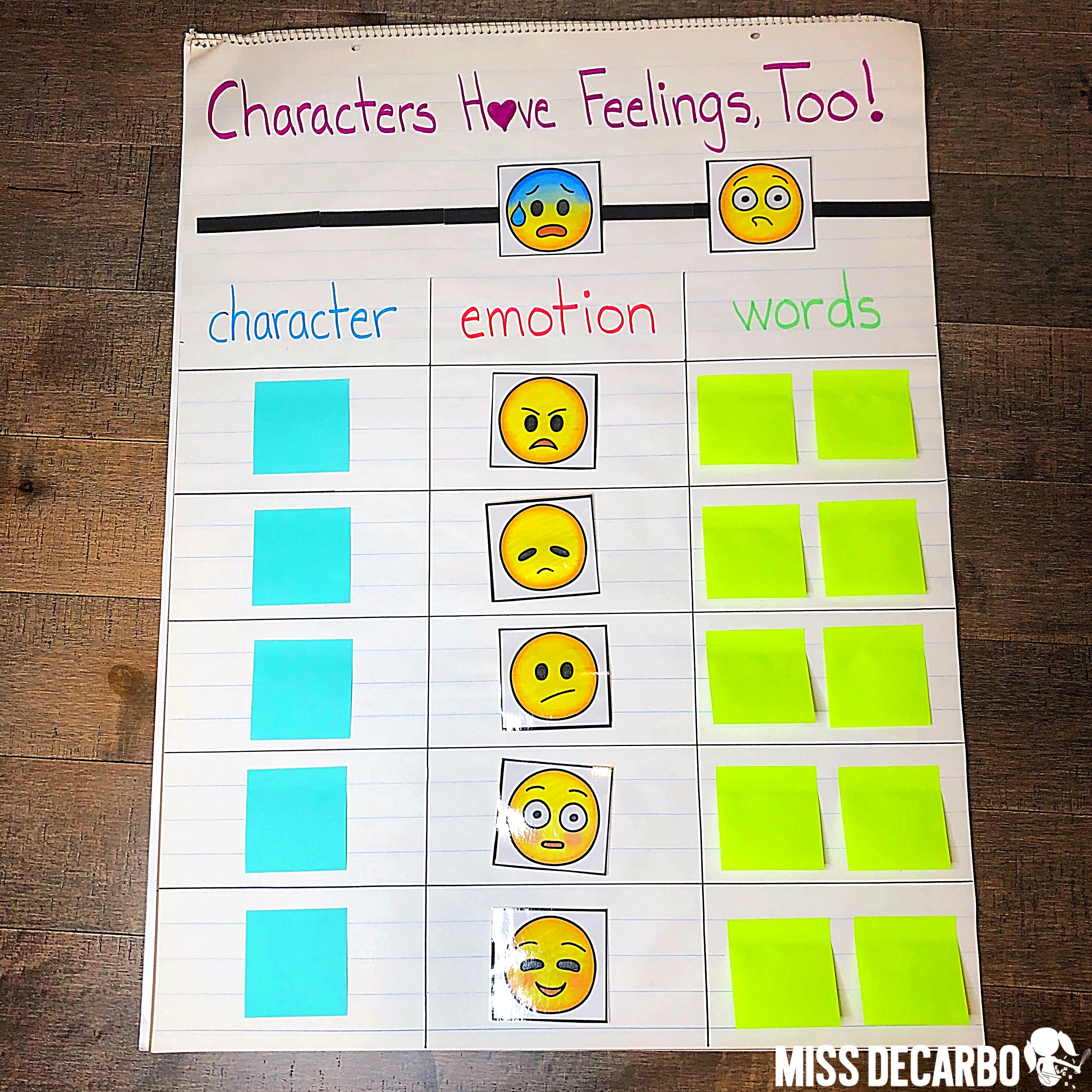 interactive anchor chart for character emotions