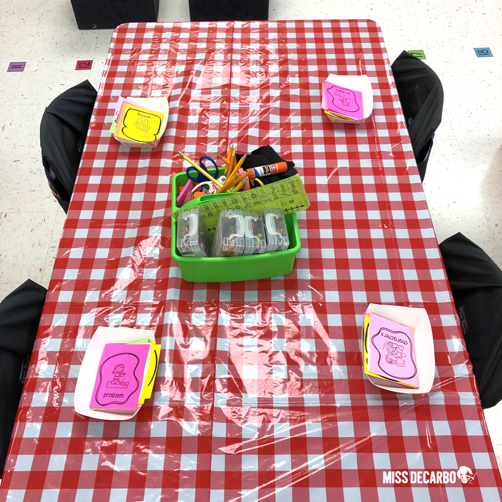 Retelling sandwich ingredients were placed in disposable food trays when students entered the room. The students cut out the retelling pictures and used them as a visual reading tool during the retelling activities.