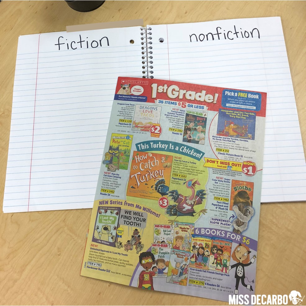 Use scholastic book club magazines to teach fiction and nonfiction and sort book covers!