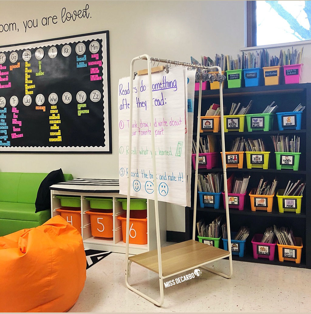 Learn how to use a clothing rack for storing and displaying anchor charts and posters. This is a classroom organization must-have!