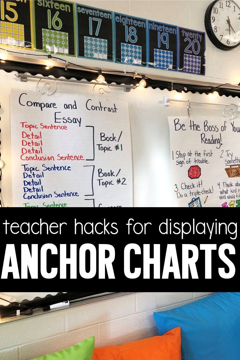 Learn 6 ways to display and store anchor charts and posters. Maximize your chart display for the ultimate classroom organization!