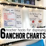 Anchor Chart Display Ideas