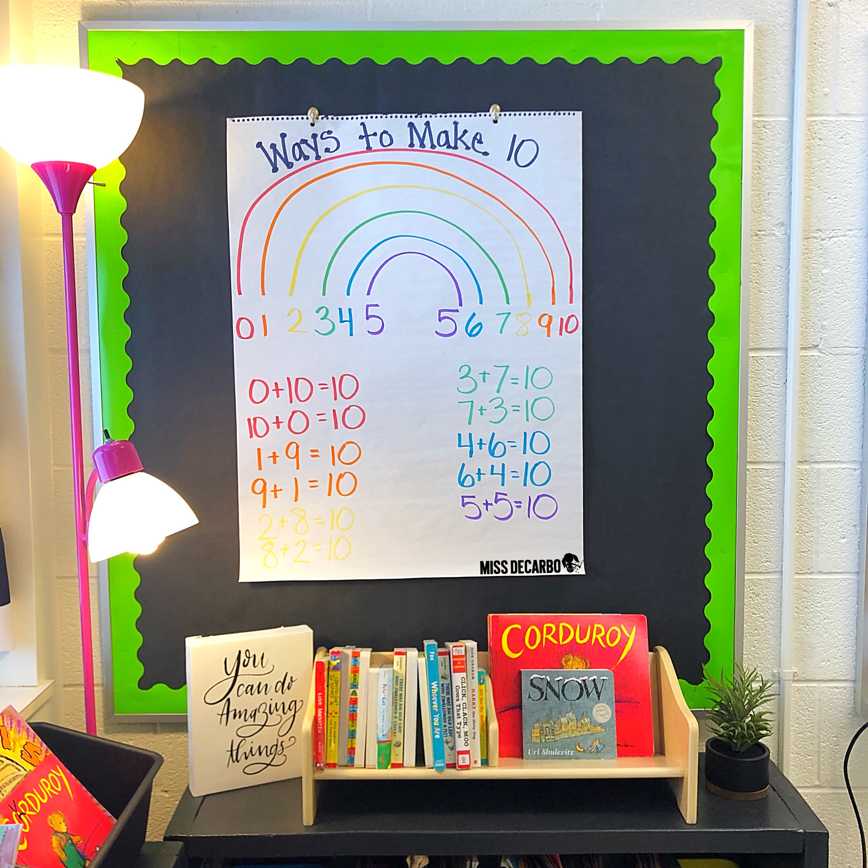 Here are 6 ways to display and store anchor charts and posters in the classroom!