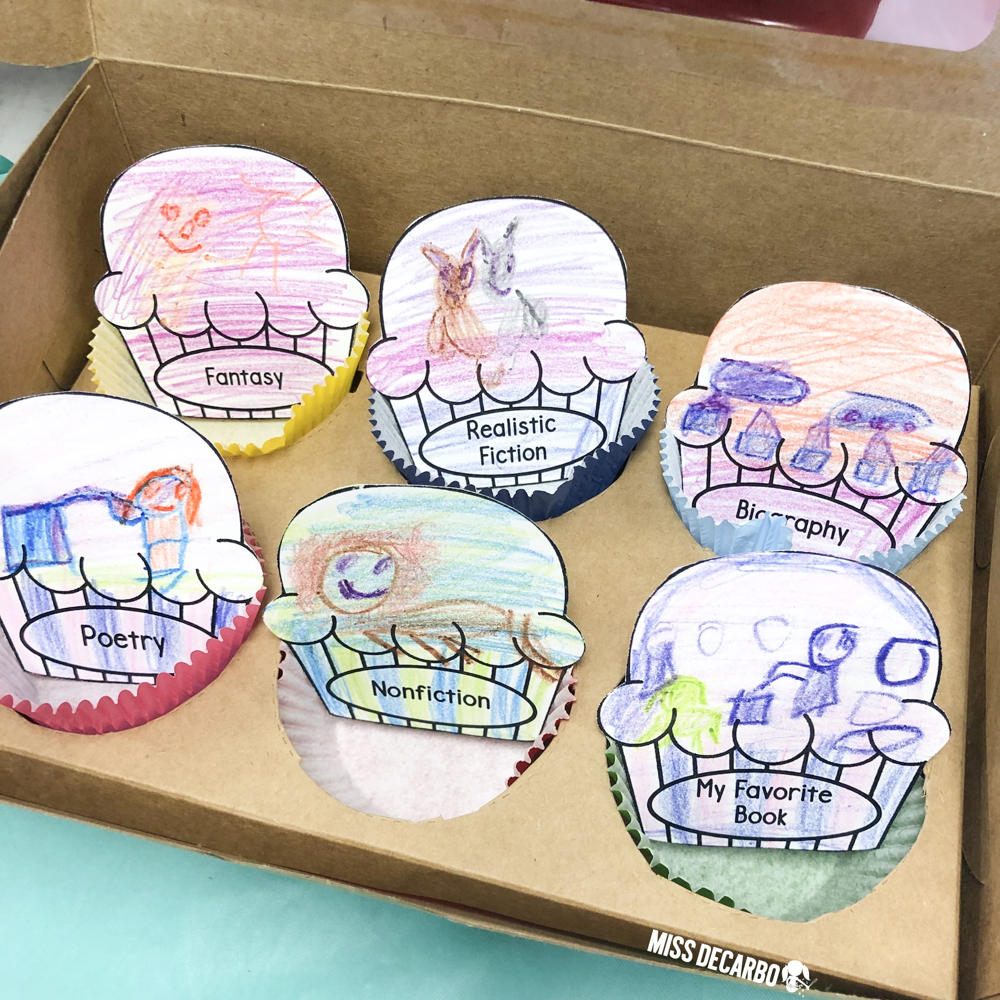 Students will love creating this cupcake bakery box during your classroom Book Bakery as they learn about different reading genres!