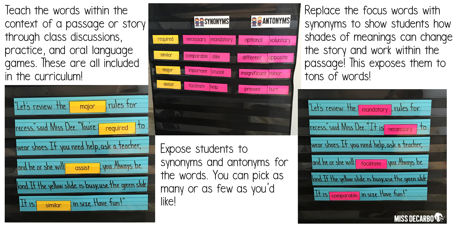 Easy and engaging vocabulary routine for teaching synonyms in the context of written text.